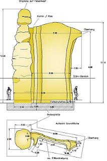 Abb. Entwurfszeichnung für Kahleberg von freianlage.de